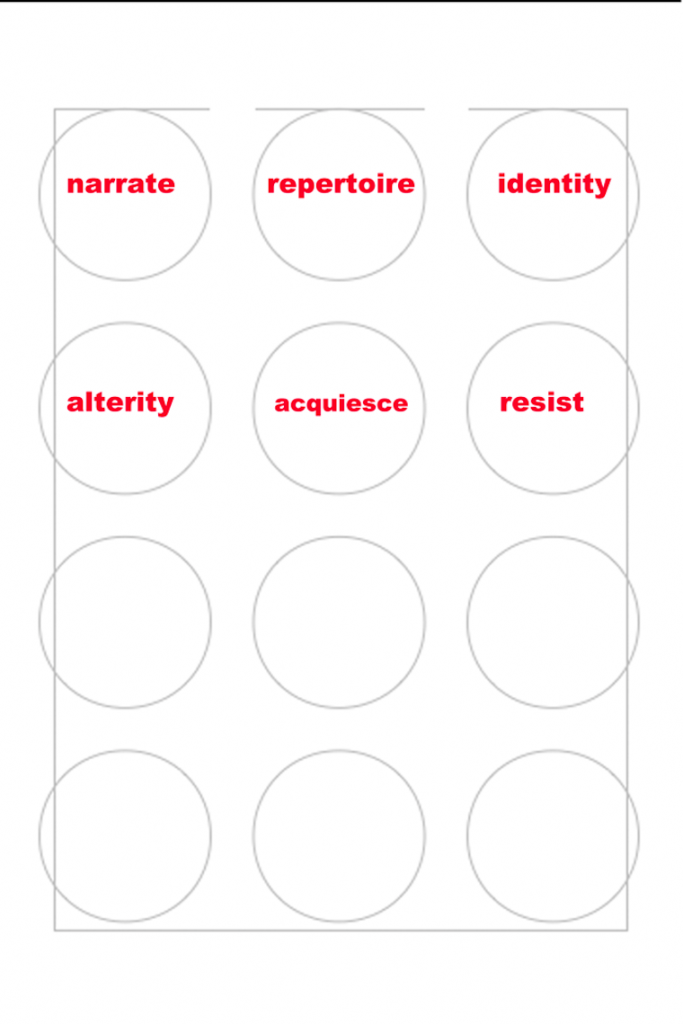 set of dichotomies taken from what I term the Covert Pairs of the experiential learning theory of David A. Kolb