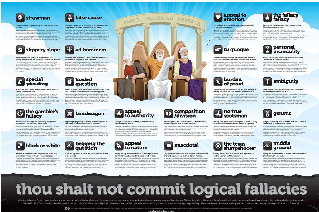 Fallacies 18x12