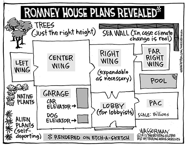 Romney White House