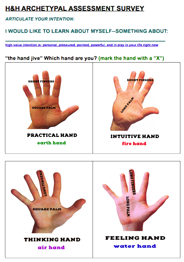 The-Hand-survey