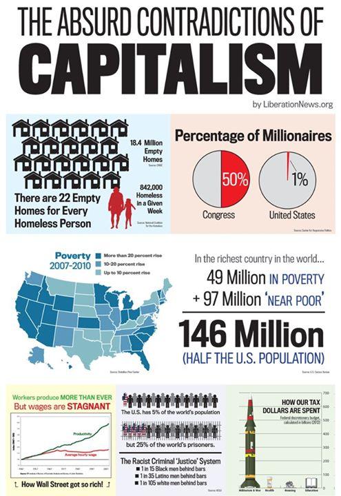 absurd capitalism
