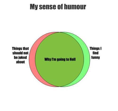 Sense of Humor